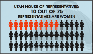 Women Deserve More Seats at the Table