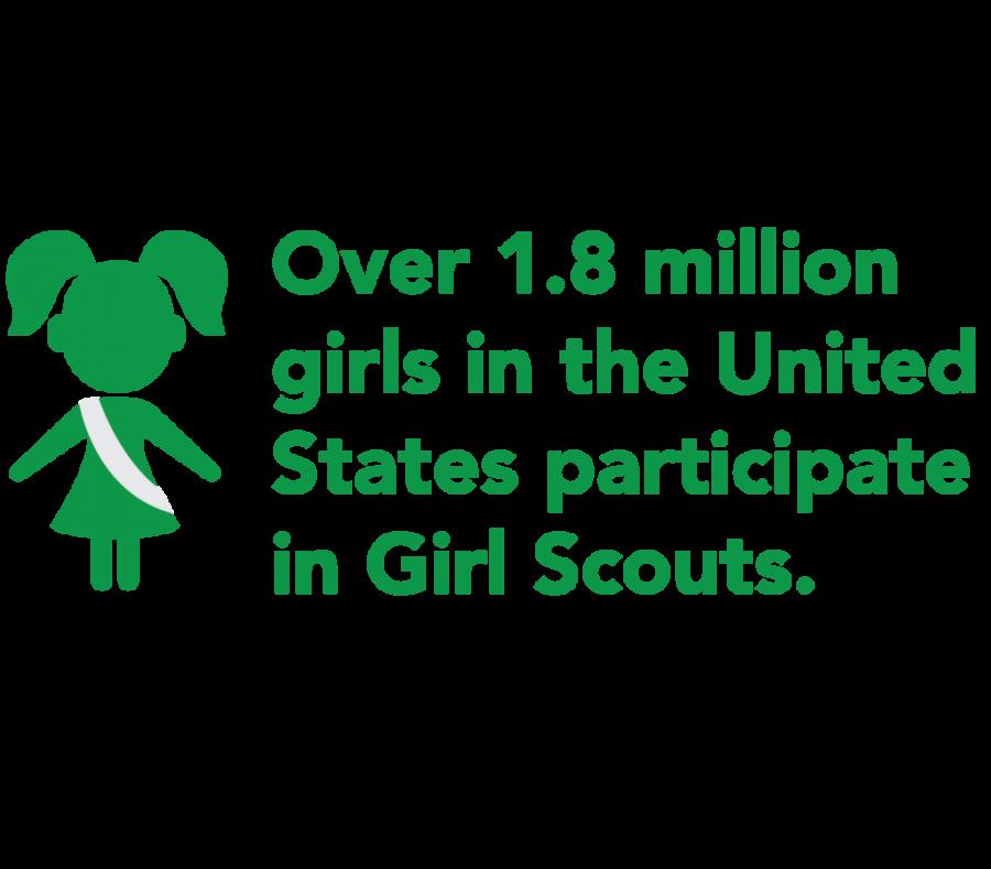 Barron: Separation Serves Scouts