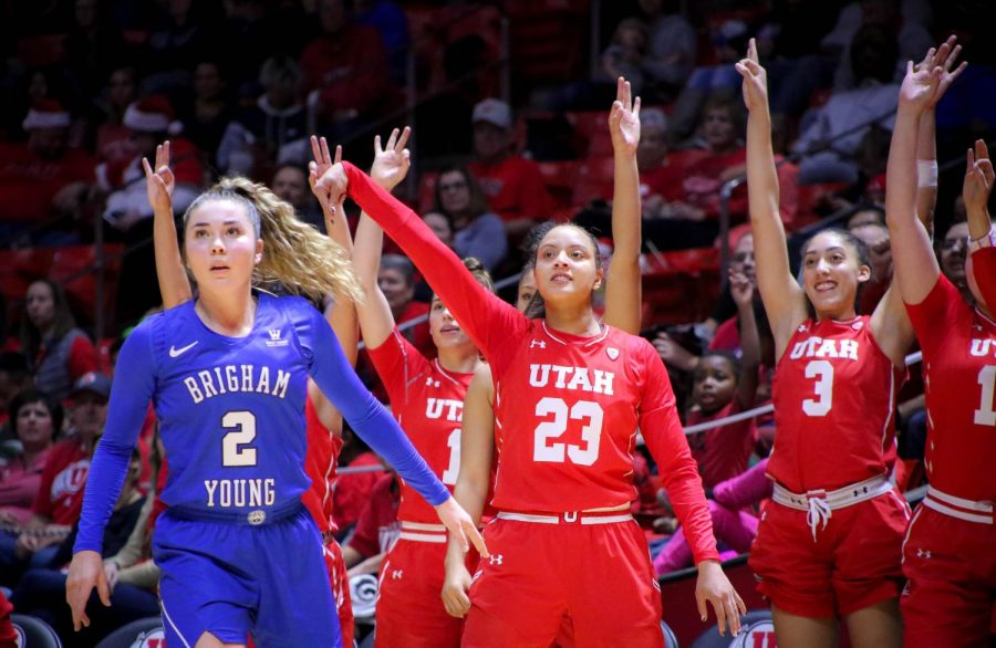 Utah Women's Basketball Welcome South Dakota in Home Opener