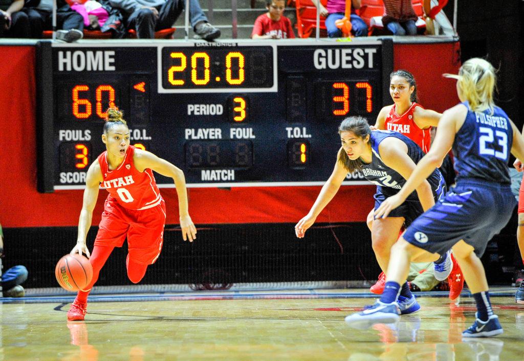Women's Basketball: Utah Preparing for Tough Weekend ...